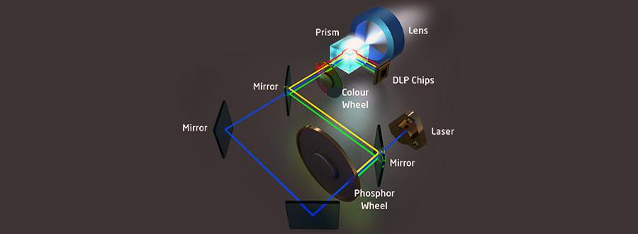 Laser Beamer Phosphor