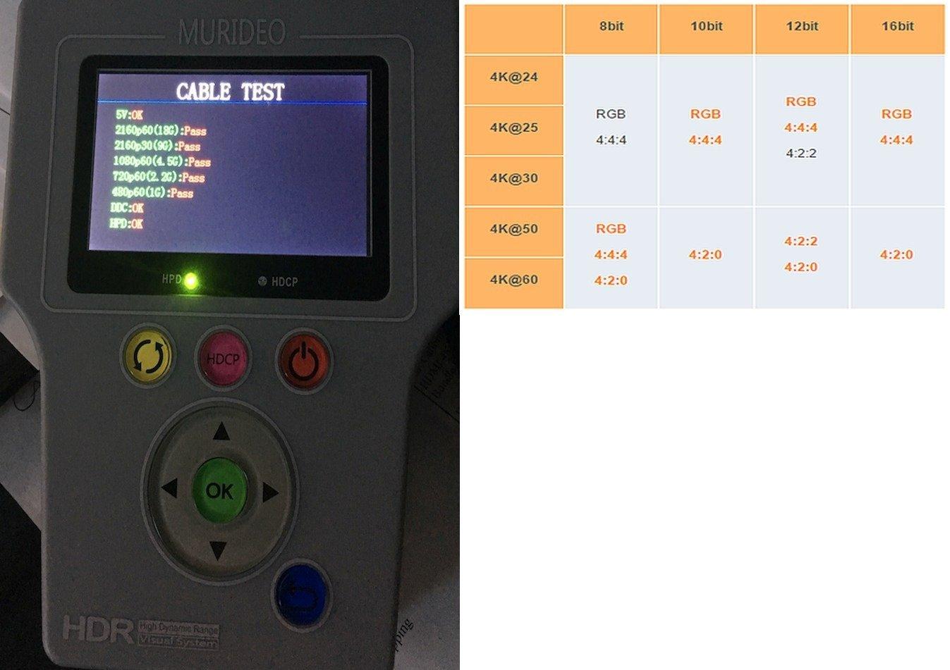 HDMI_Kabel_Test_Heimkino-de3M3EaAPx7ueoh