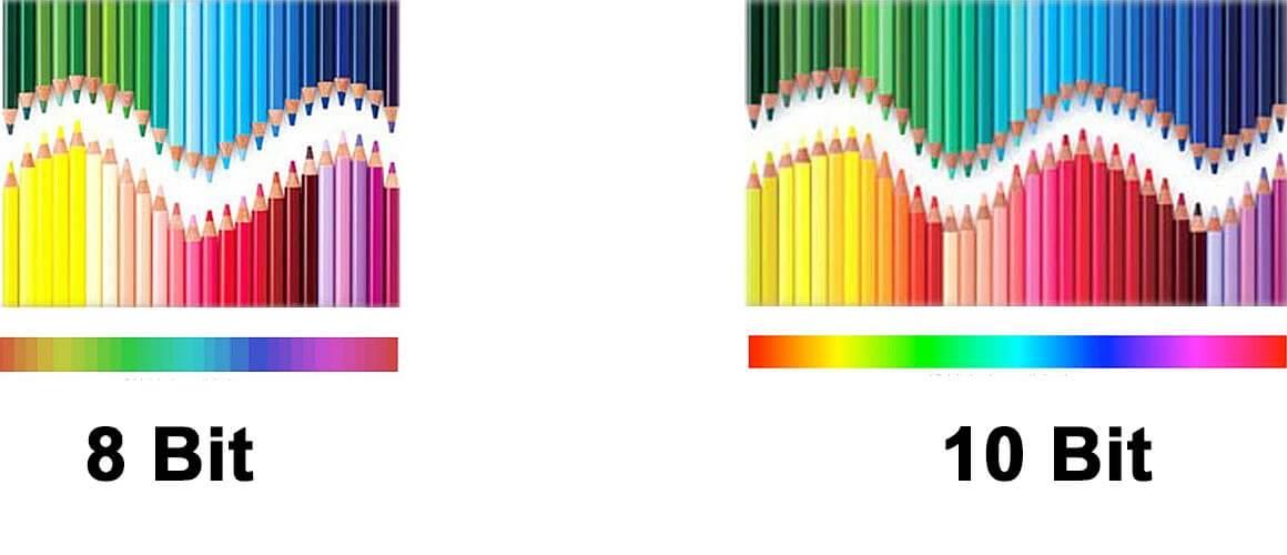 Die neue UHD Farbabtastung aufgeschlüsselt
