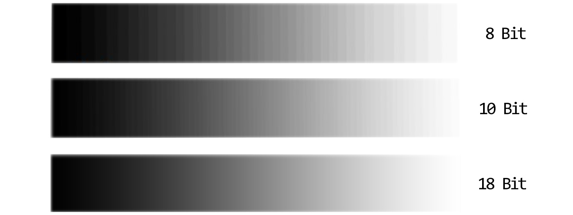 color_banding_beamer_fernseher