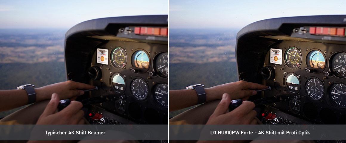 LG Forte Optik 4K Vergleich