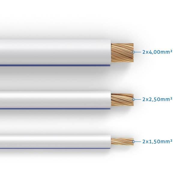 PureLink Lautsprecherkabel OFC 2x4,00mm², (0,10mm), 100 m, weiß
