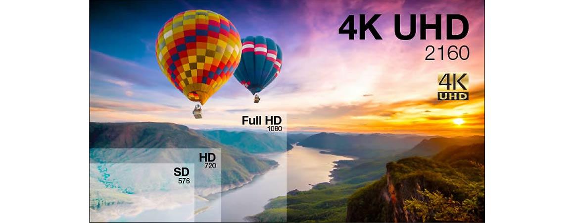 4K Auflösung Größenvergleich