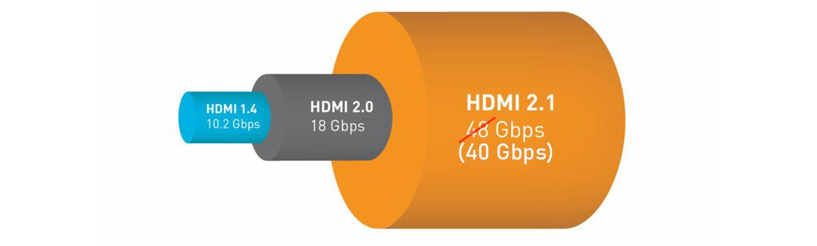 HDMI 2.1 Denon AV-Receiver