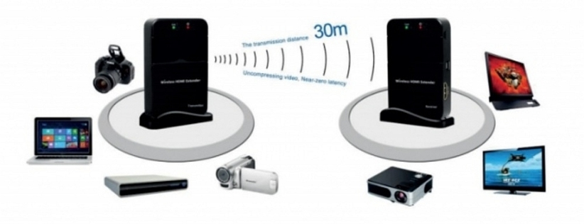 Celexon_Wireless_HDMI_Transmitter