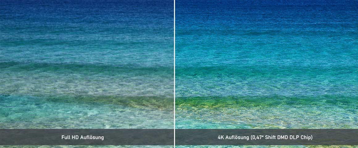 Xiaomi MI 4K 4K oder Full HD Vergleich