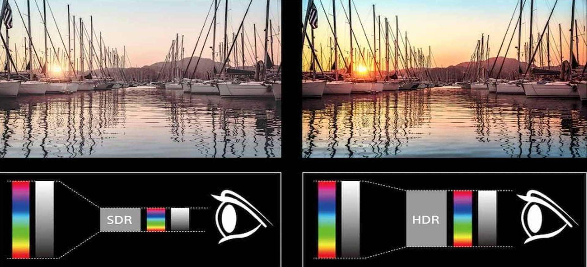 HDR_SDR_Vergleich_Sony_AF9MEPHwj58xLy2H