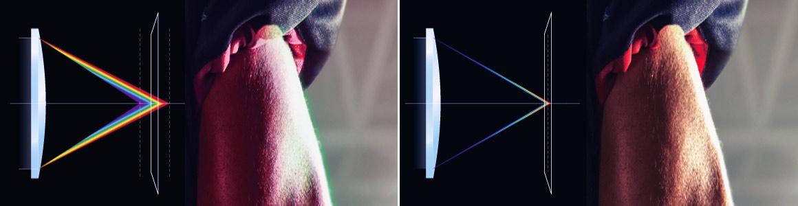 BenQ W2700i Optik Vorteil